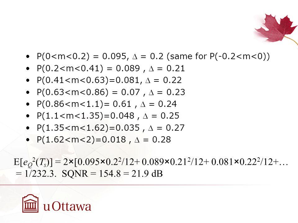 E[eQ2(Ts)] = 2×[0.095×0.22/12+ 0.089×0.212/12+ 0.081×0.222/12+…